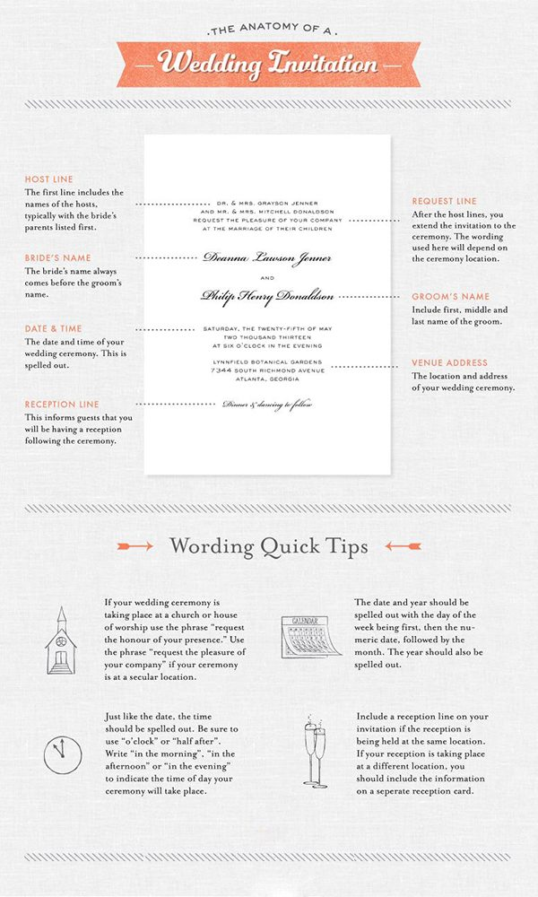 Formal Wedding Invitation Wording Etiquette that You Should Follow