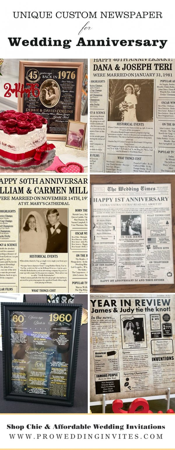 Personalized Newspaper Anniversary Poster with Photo